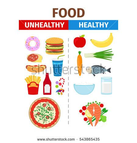Effects Of Eating Fast Food Essay Samples SpeedyPapercom